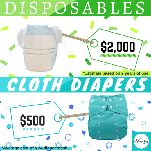 disposables-vs-cloth-cost